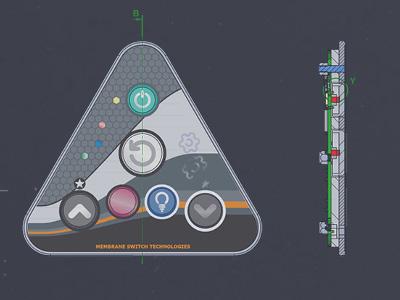 Aufbau Integration von Gehäuse und Tastatur Folientastatur