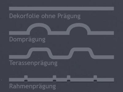 Tastatur Prägung Matallschnappscheibe Front Folie Overlay Folie